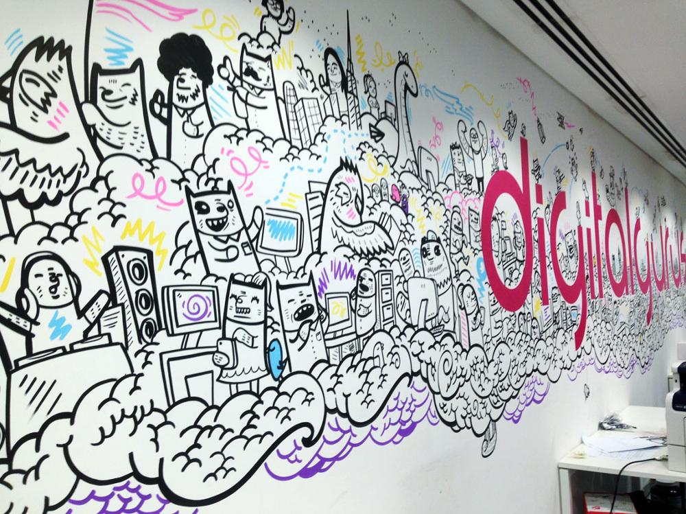 Office Graffiti Wall Office Graffiti Wall Cientounoco